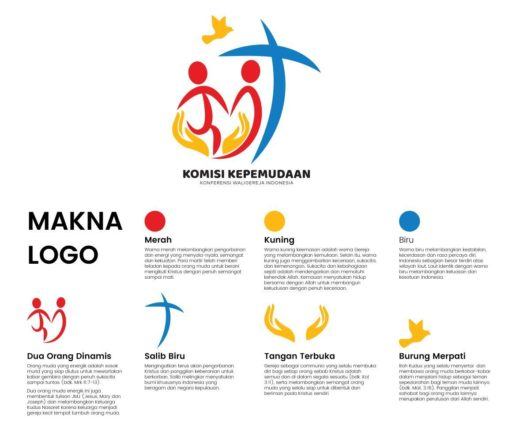 logo komkep KWI